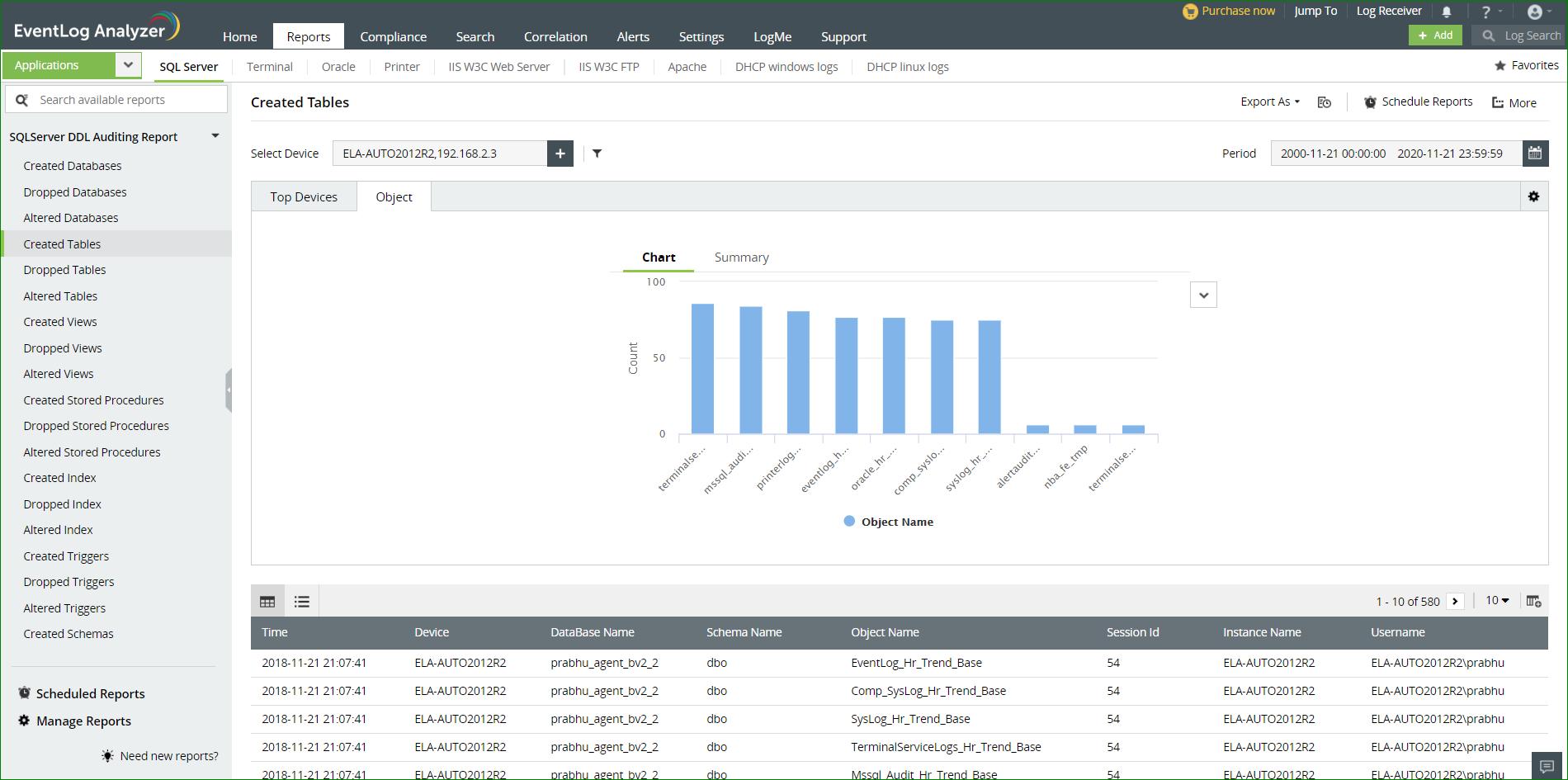 Raporty inspekcji DDL serwera MS SQL: Monitorowanie zmian DDL